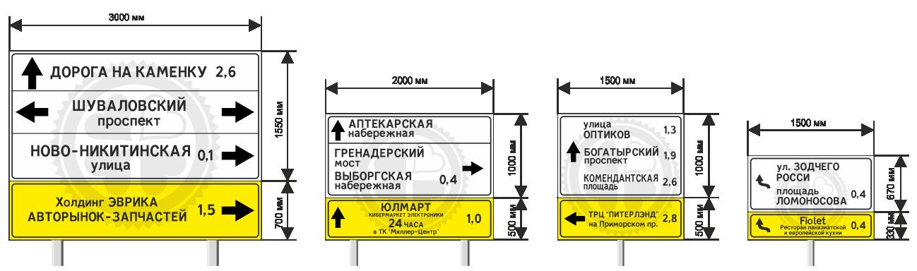 Размеры рекламы на дорожных знаках
